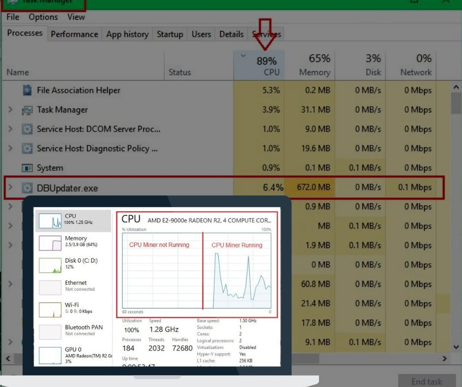 Remove OSDSoft DBUpdater.exe Miner Trojan