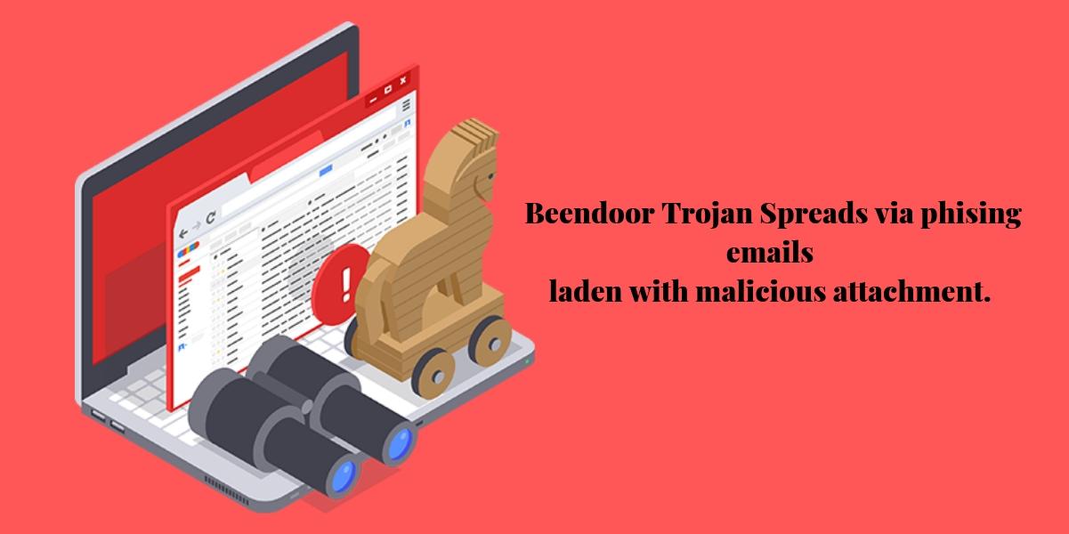 Beendoor Trojan