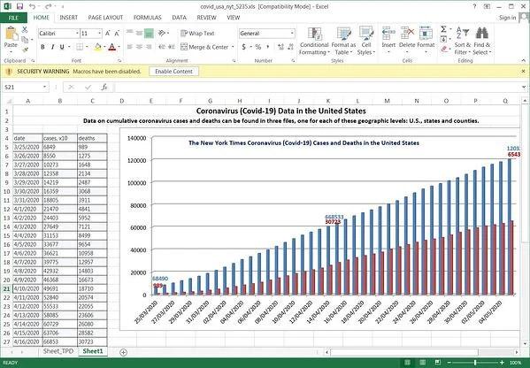 A Massive Phishing Campaign Using Malicious Excel Macros To Hijack PCs
