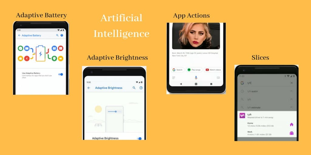 Android 9.0 Pie Artificial Intelligence
