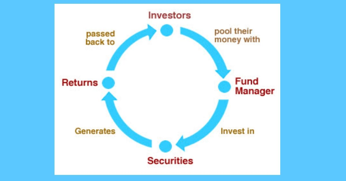 Mutual Funds Investment Process